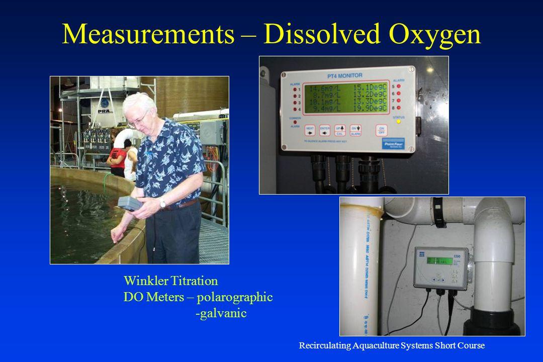 Measurements – Dissolved Oxygen
