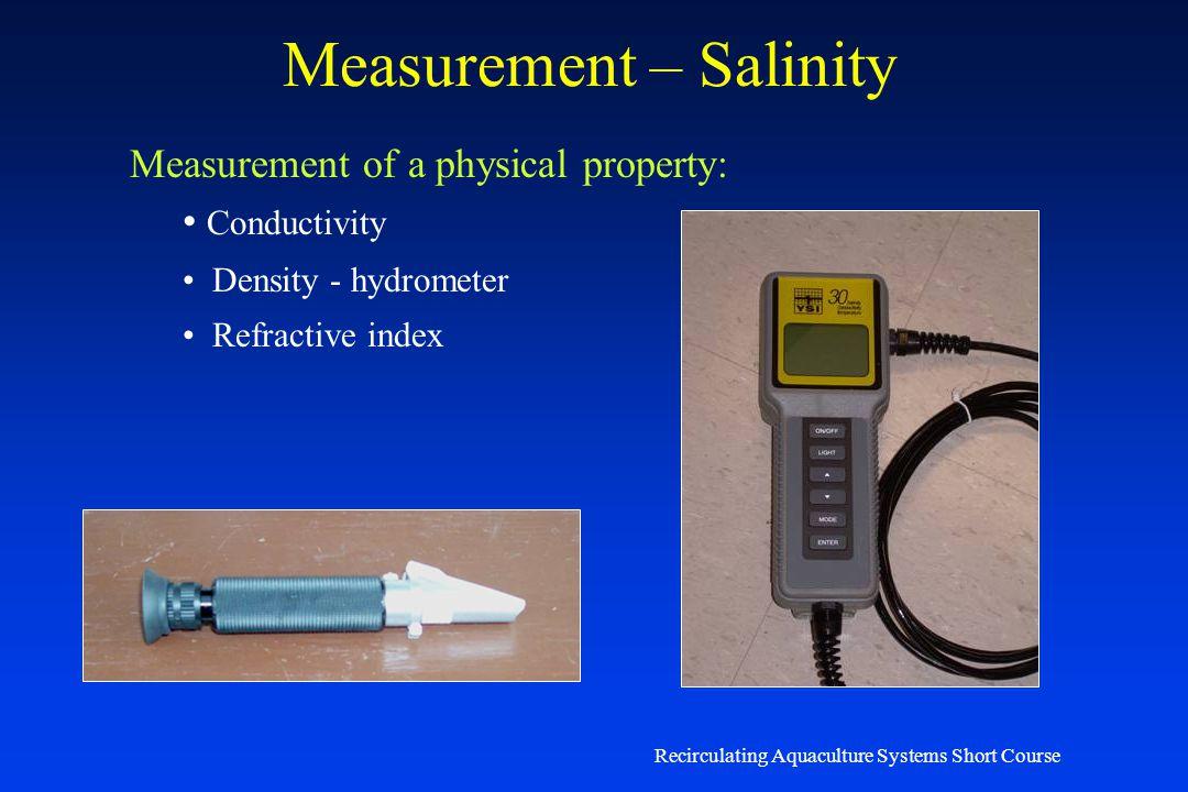 Measurement – Salinity