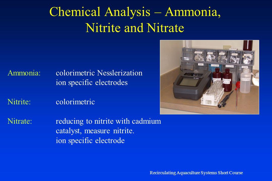 Chemical Analysis – Ammonia, Nitrite and Nitrate
