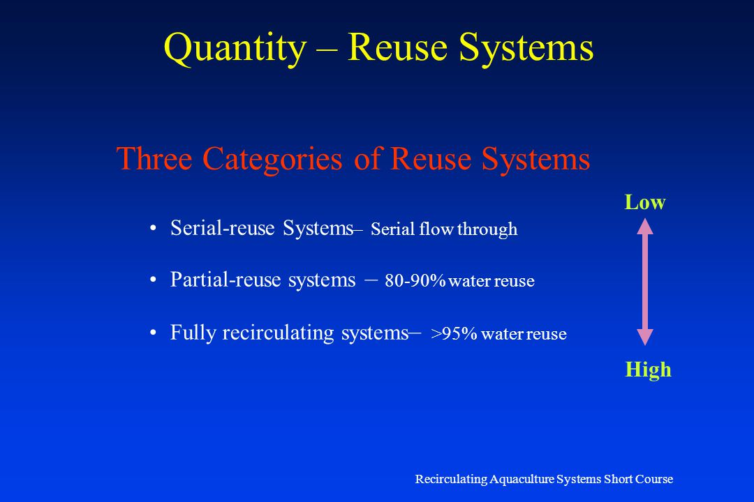 Quantity – Reuse Systems
