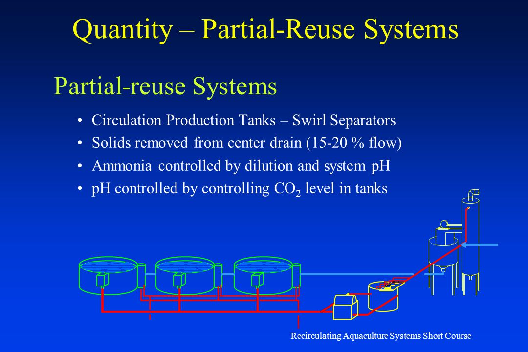Quantity – Partial-Reuse Systems