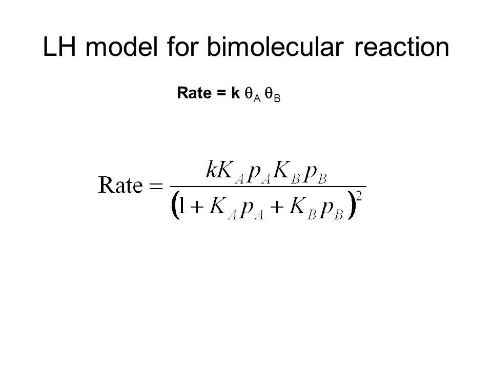 LH model for bimolecular reaction