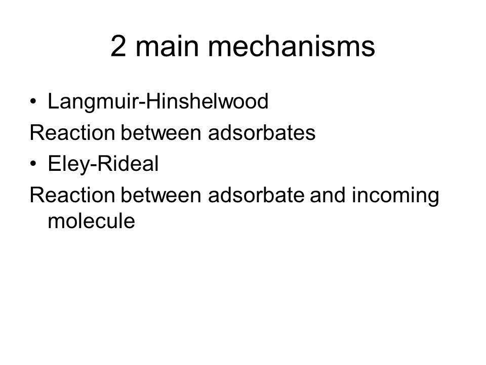 2 main mechanisms Langmuir-Hinshelwood Reaction between adsorbates