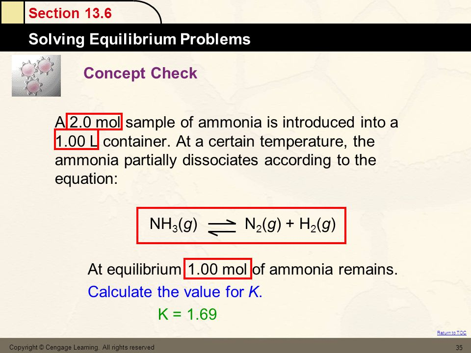 At equilibrium 1.00 mol of ammonia remains.