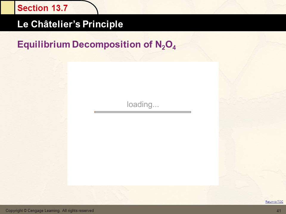 Equilibrium Decomposition of N2O4