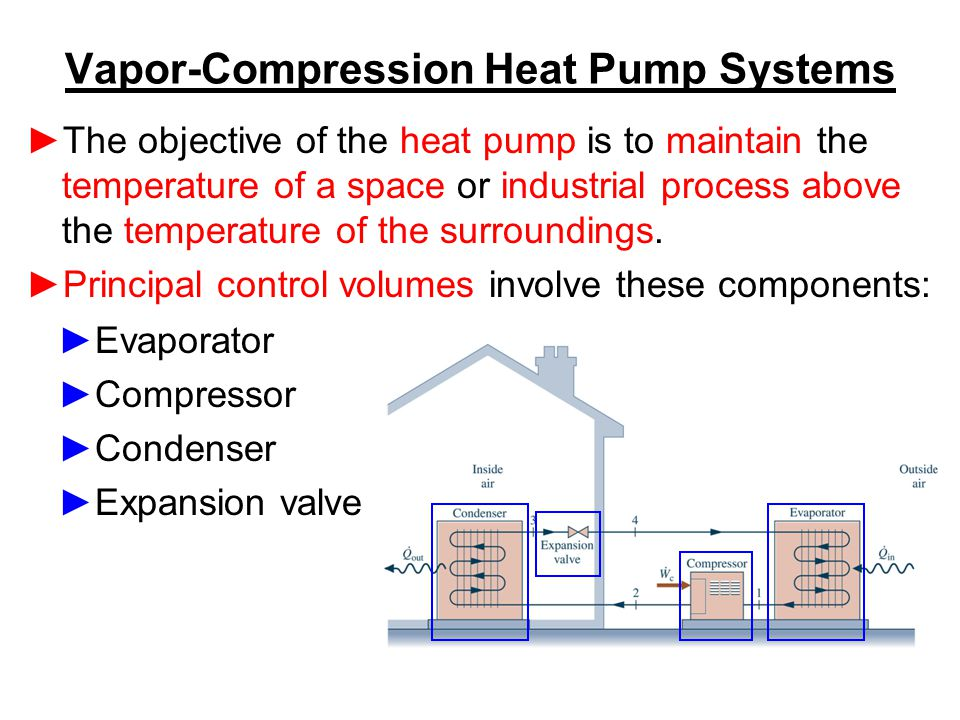 Vapor-Compression Heat Pump Systems