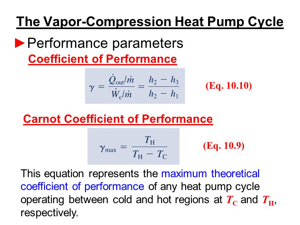 The Vapor-Compression Heat Pump Cycle