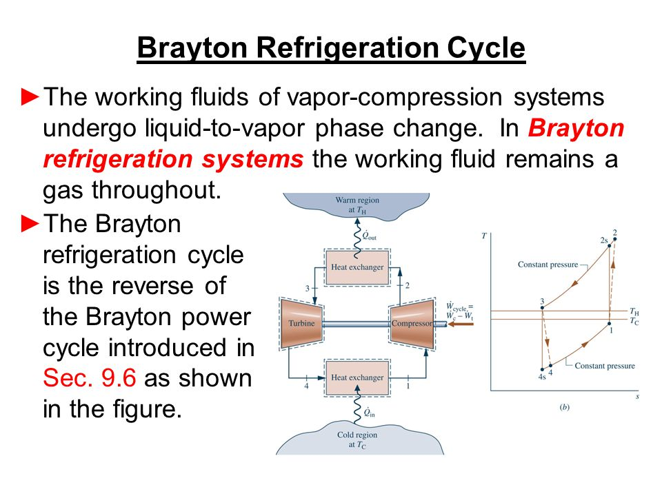 Brayton Refrigeration Cycle