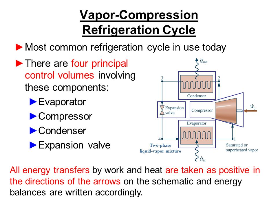 Refrigeration and heat pump systems ppt video online