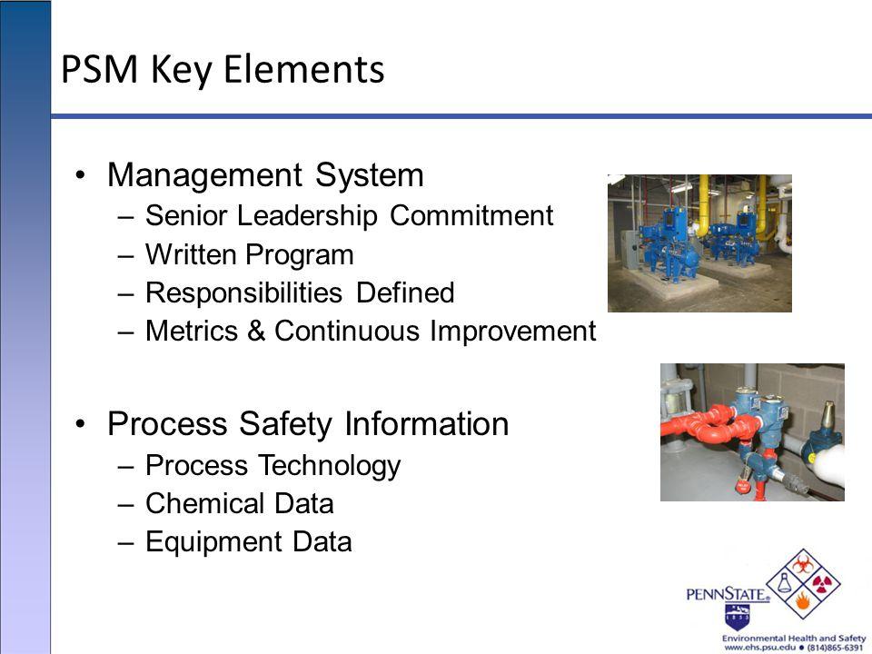 PSM Key Elements Management System Process Safety Information