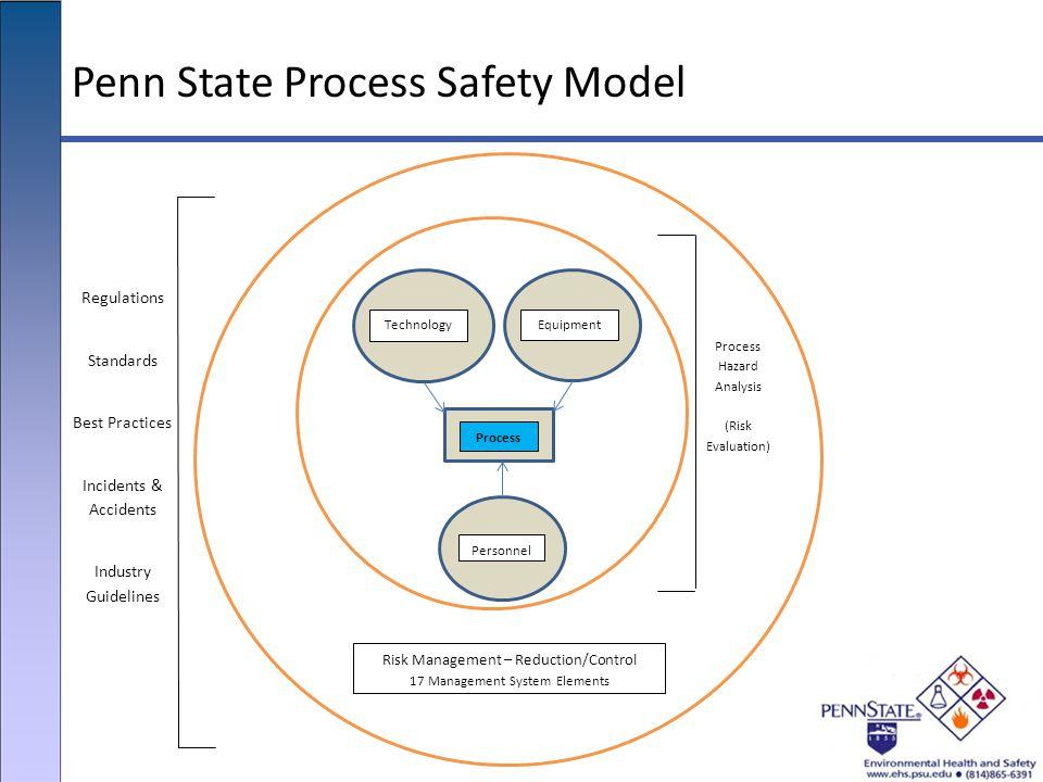 Penn State Process Safety Model