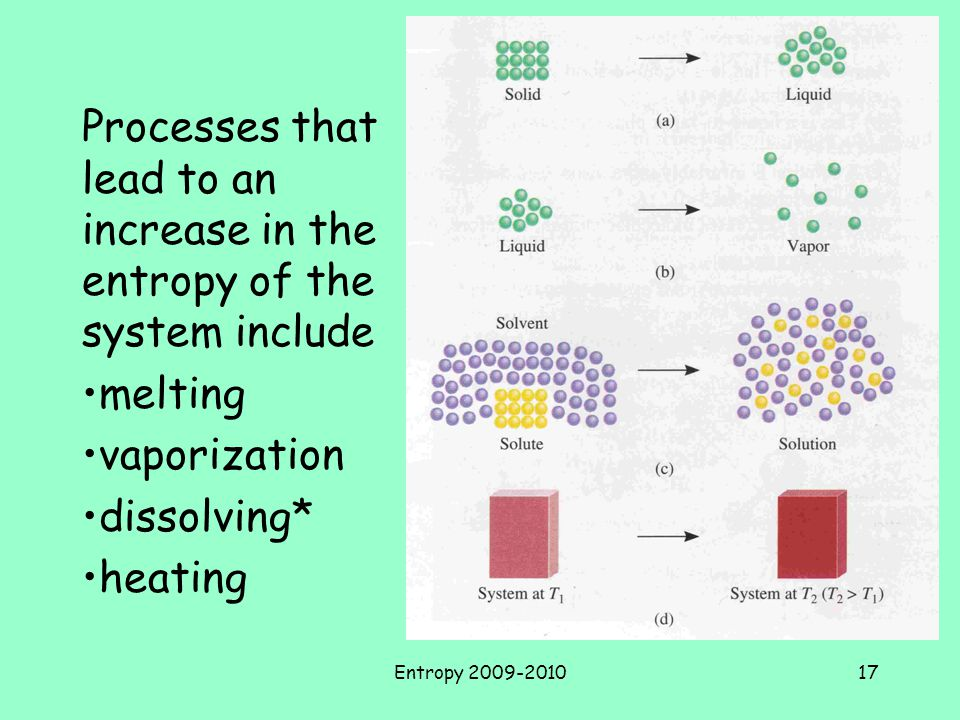 Processes that lead to an increase in the entropy of the system include