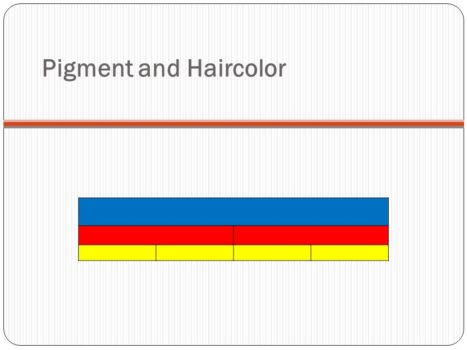 Pigment and Haircolor