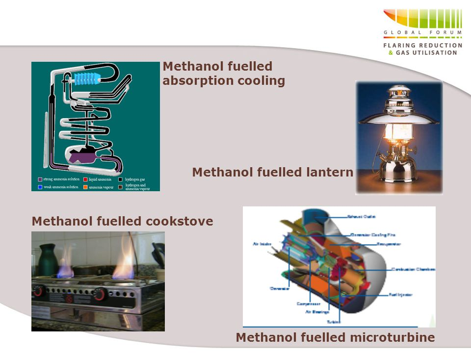 Methanol fuelled cookstove