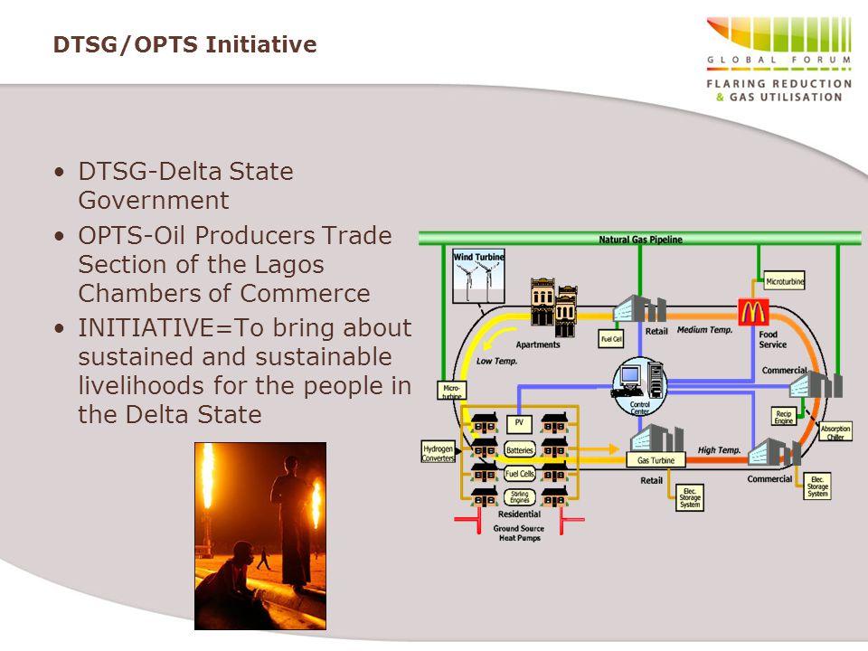 DTSG-Delta State Government