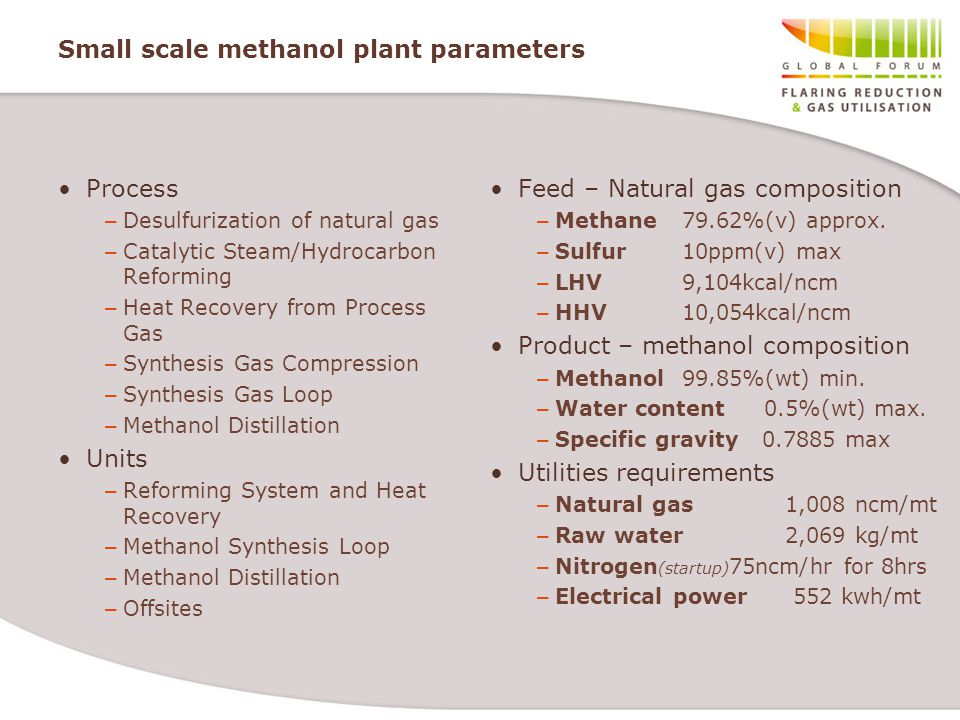Small scale methanol plant parameters