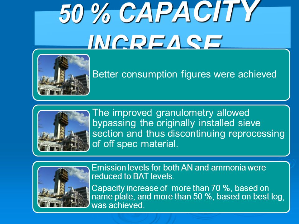 50 % CAPACITY INCREASE Better consumption figures were achieved