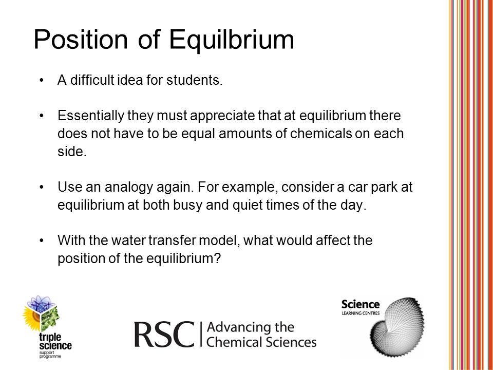 Position of Equilbrium