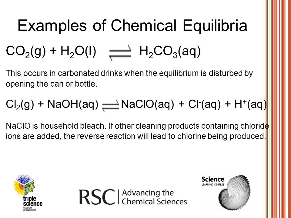 Examples of Chemical Equilibria