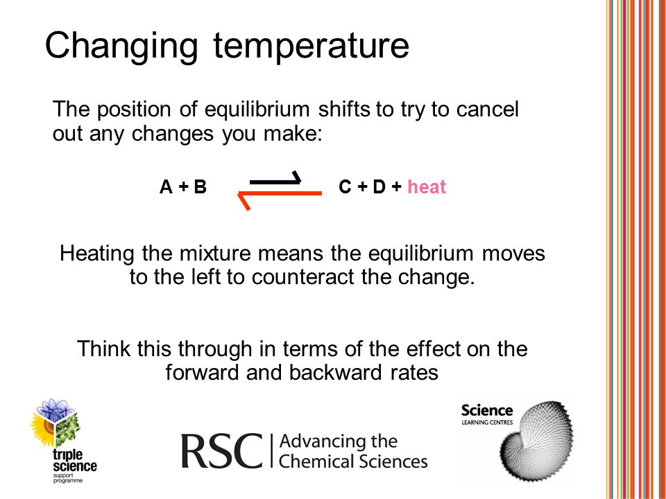 Changing temperature The position of equilibrium shifts to try to cancel out any changes you make: A + B C + D + heat.