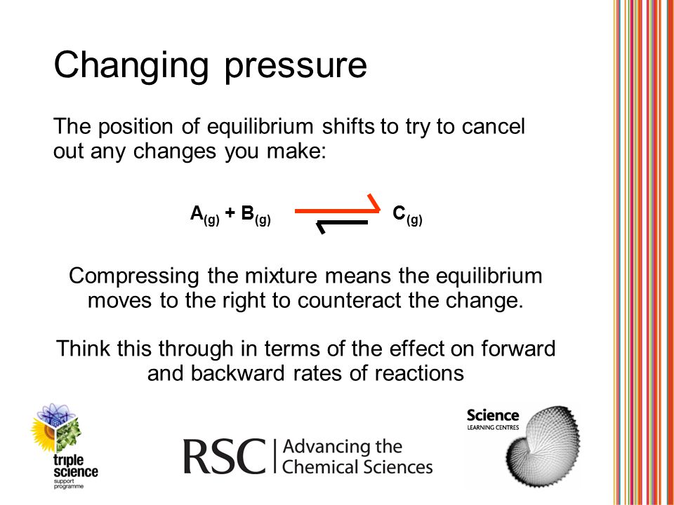 Changing pressure The position of equilibrium shifts to try to cancel out any changes you make: A(g) + B(g) C(g)
