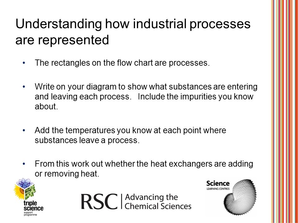 Understanding how industrial processes are represented