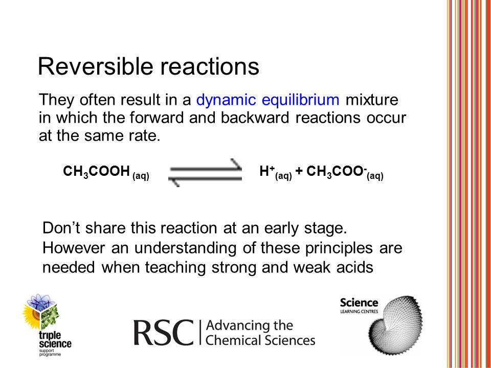CH3COOH (aq) H+(aq) + CH3COO-(aq)