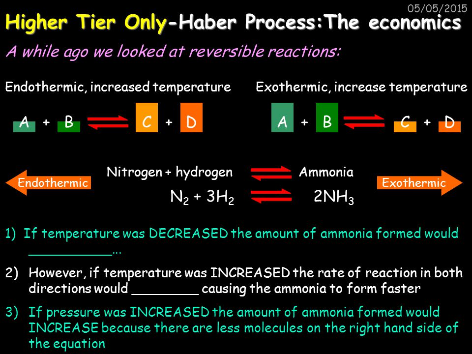 Higher Tier Only-Haber Process:The economics