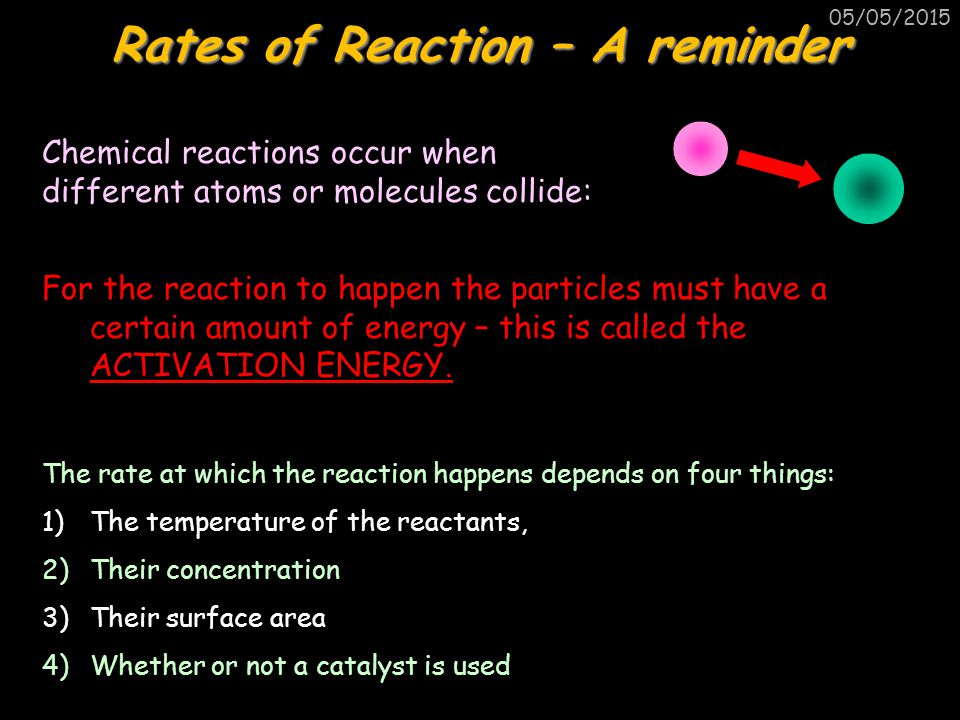 Rates of Reaction – A reminder