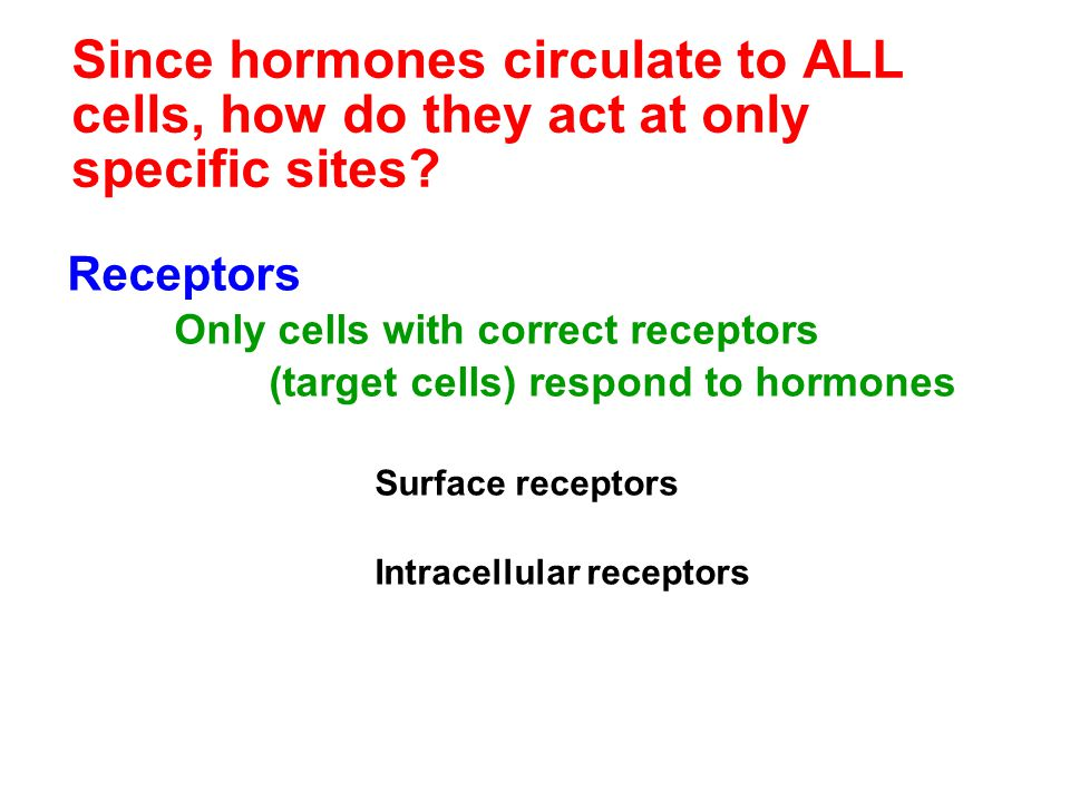 Since hormones circulate to ALL cells, how do they act at only specific sites