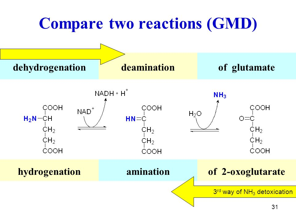 Compare two reactions (GMD)