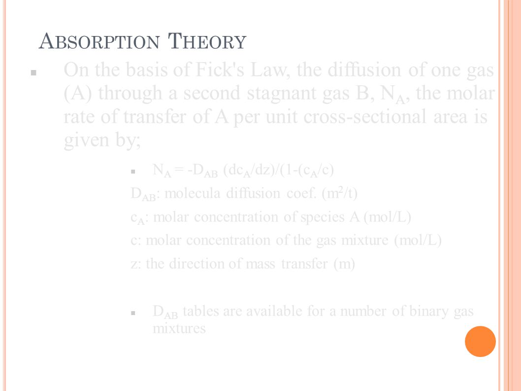 Absorption Theory