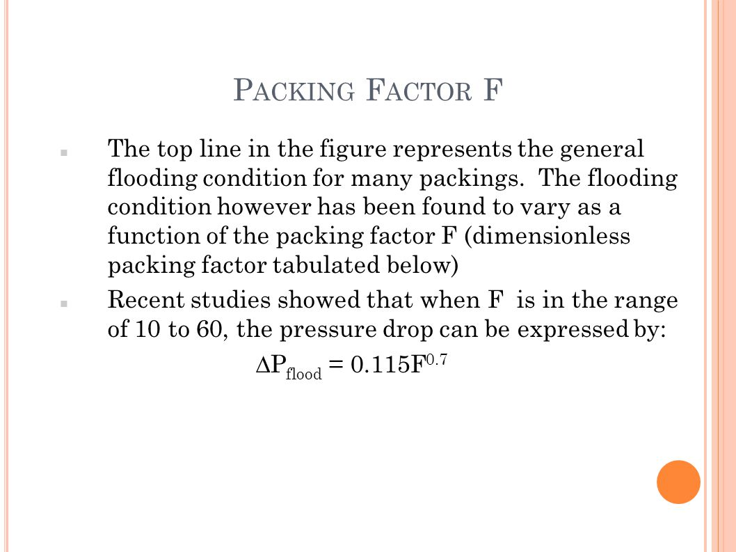 Packing Factor F