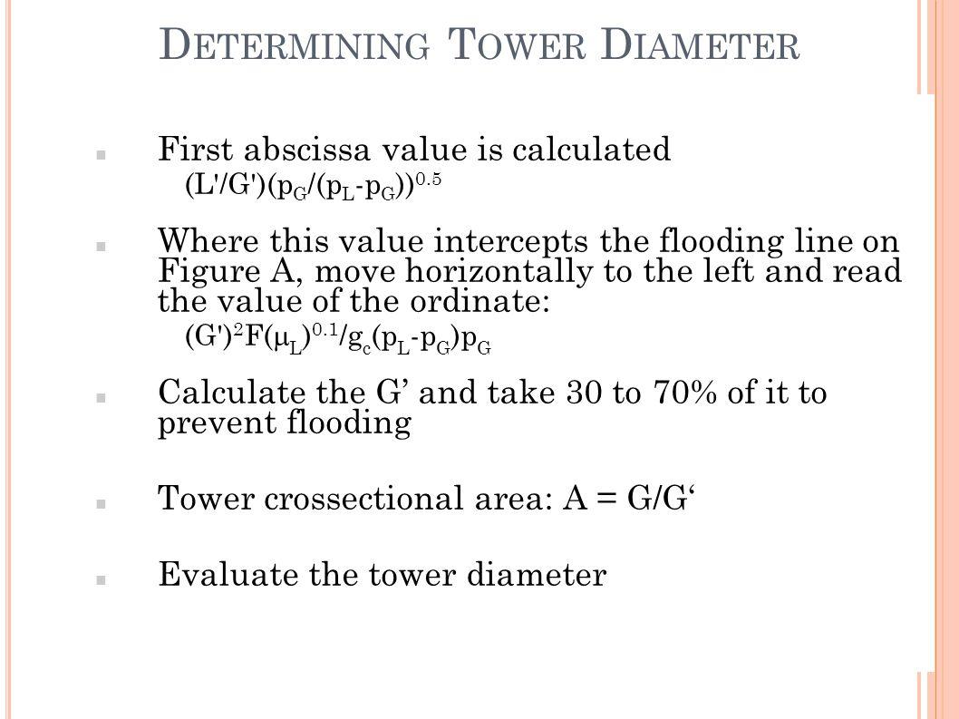 Determining Tower Diameter