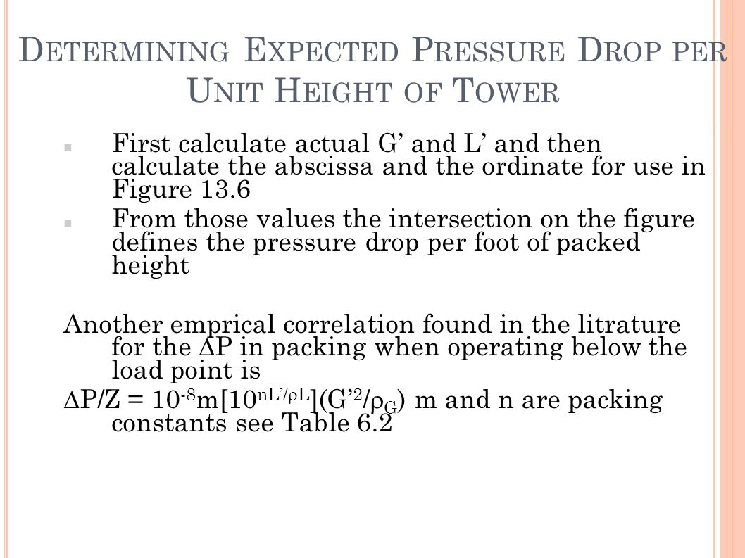 Determining Expected Pressure Drop per Unit Height of Tower