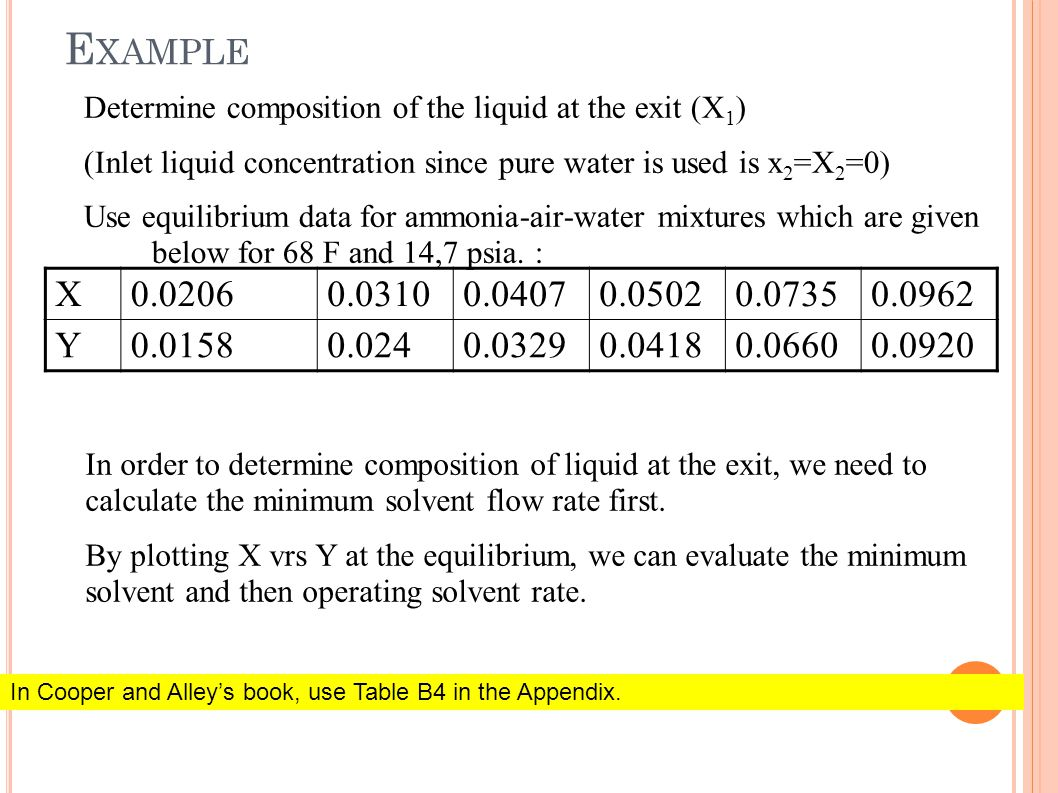Example Determine composition of the liquid at the exit (X1) (Inlet liquid concentration since pure water is used is x2=X2=0)