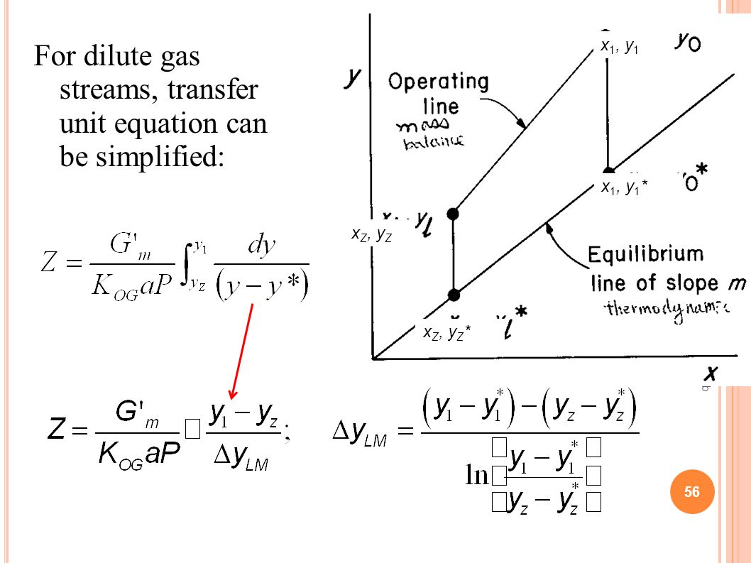 For dilute gas streams, transfer unit equation can be simplified: