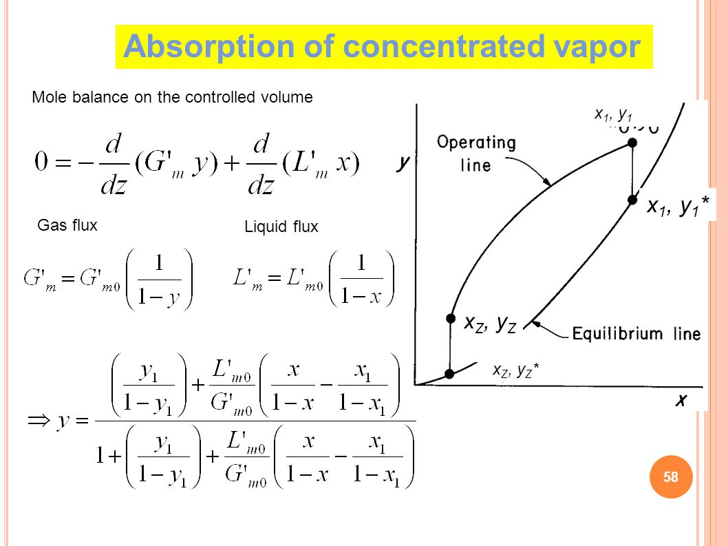 Absorption of concentrated vapor