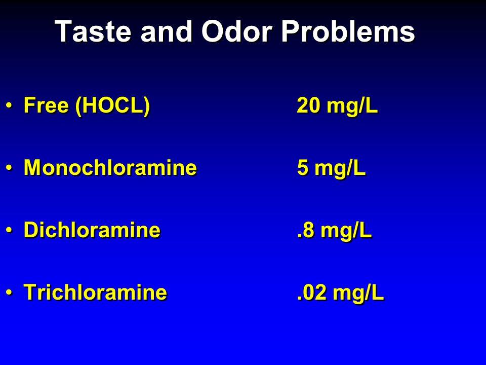 Taste and Odor Problems