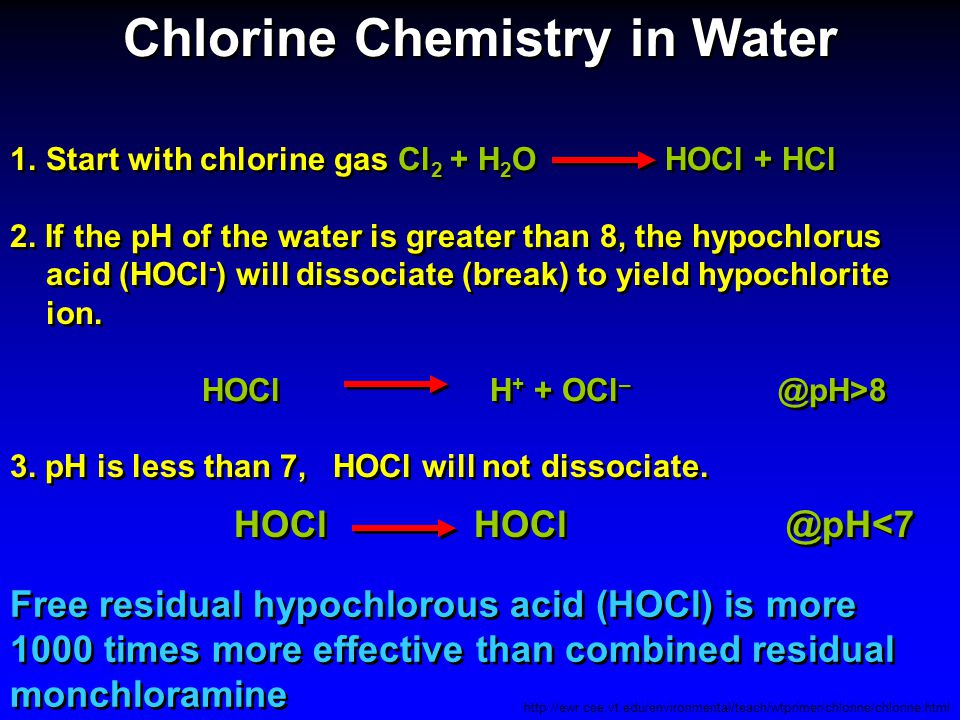 Chlorine Chemistry in Water