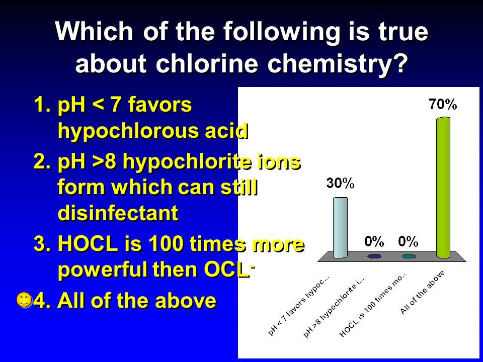 Which of the following is true about chlorine chemistry