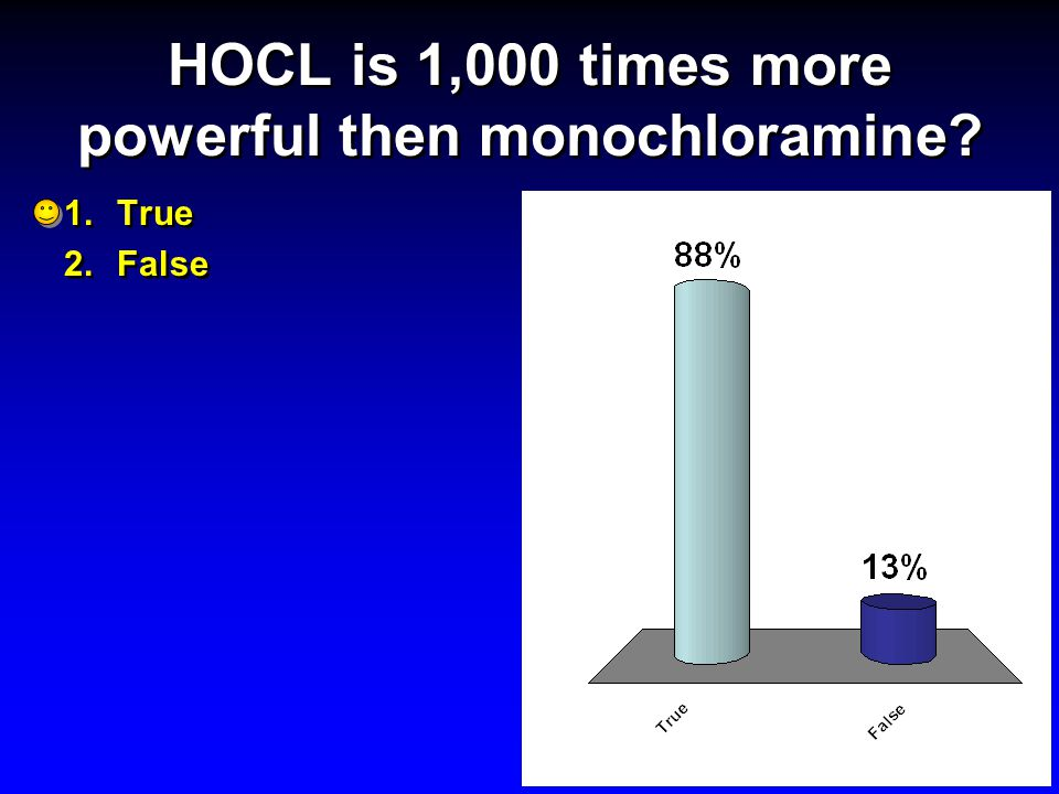 HOCL is 1,000 times more powerful then monochloramine