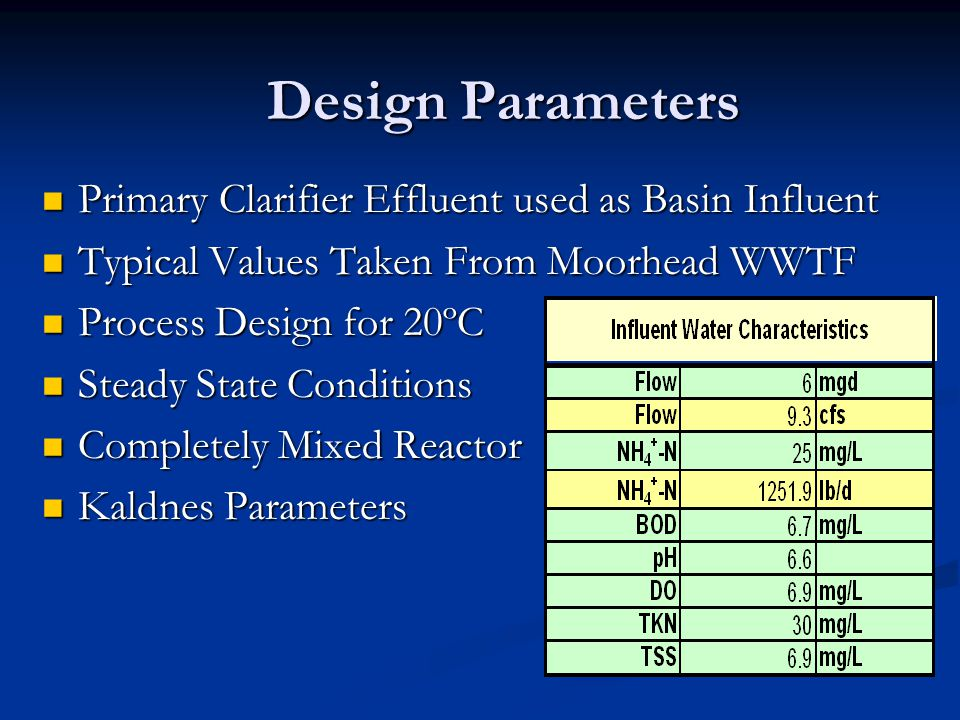 Design Parameters Primary Clarifier Effluent used as Basin Influent