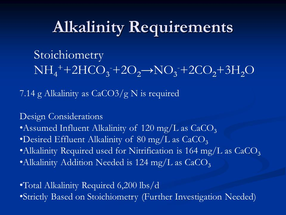 Alkalinity Requirements
