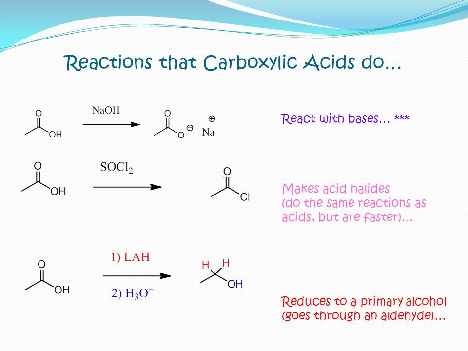 Reactions that Carboxylic Acids do…