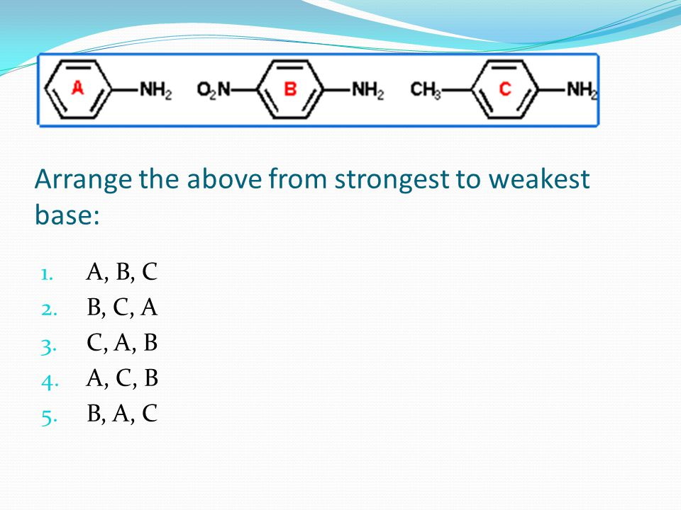 Arrange the above from strongest to weakest base: