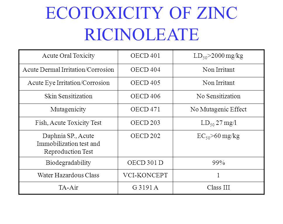 ECOTOXICITY OF ZINC RICINOLEATE