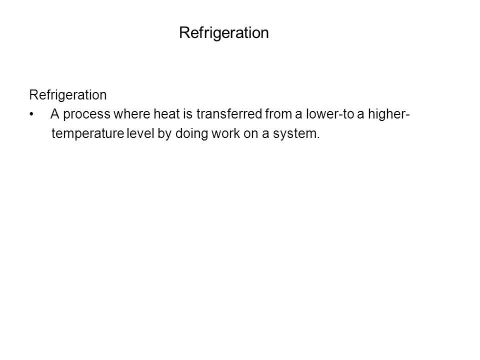 Refrigeration Refrigeration