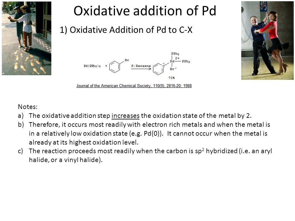 Oxidative addition of Pd