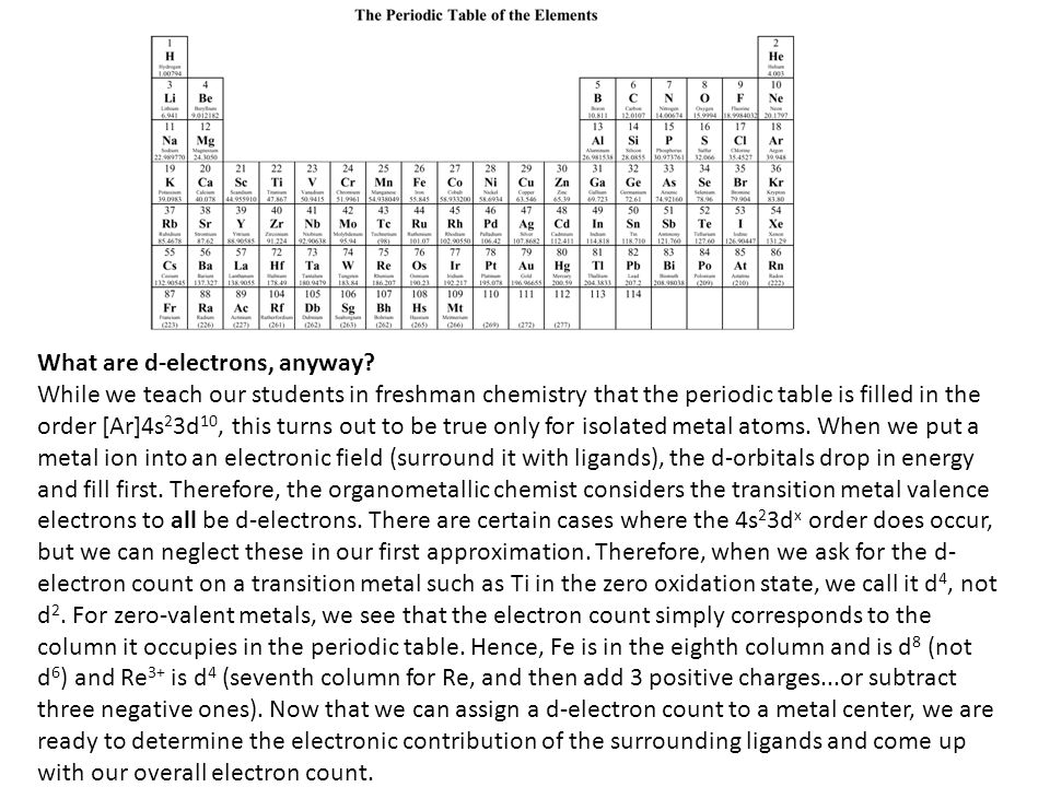 What are d-electrons, anyway